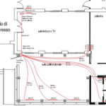 progettazione impianti termici progettazione di Impianti termici